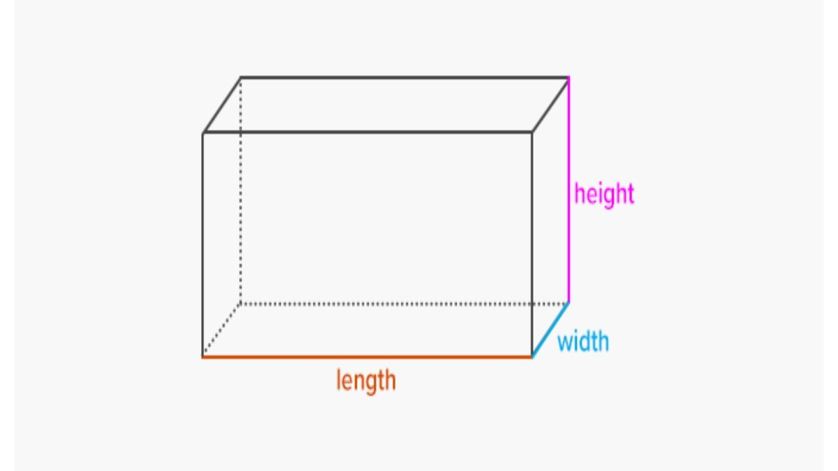 Rectangular Prisms: A Tool for Architects